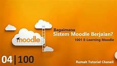 Igel Malvorlagen Gratis Bahasa Indonesia Tutorial Moodle Bahasa Indonesia Untuk Pemula Free
