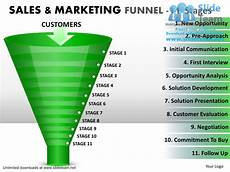 Sales Funnel Templates Download Editable Sales Funnel Power Point Slides And Ppt
