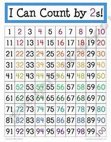 Counting By 2 S Chart Number Sequences By 2s 3s 5s And 10s 2 Alamandamaths