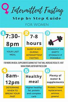 pin on a intermittent fasting