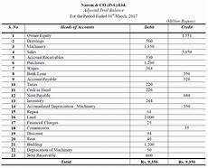 Financial Statement Financial Statement Examples Accountancy Knowledge