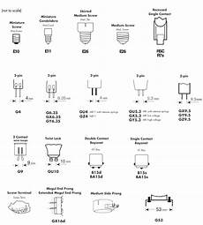 Halogen Bulb Sizes Chart Light Bulb Base Types Topbulb
