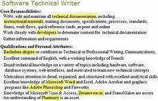 Job Keywords 8 Keywords That Set Your Resume On Fire Squawkfox