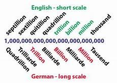 Billion Trillion Chart Letter From Germany Thereu00 S Billions And Billions