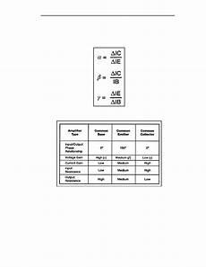 Transistor Configuration Comparison Chart Transistor Characteristics