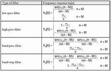 Band Pass Filter Equation Finite Impulse Response Fir Filter Design Methods