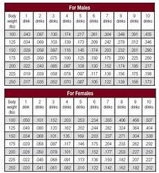 Etg Alcohol Chart Alcohol Test Etg Pass Galaxy Turinabol