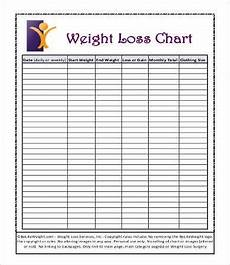 Weight Loss Chart Template Sample Weight Loss Charts 9 Free Pdf Documents Download
