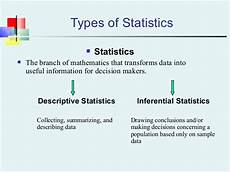 Descriptive Statistics Examples Descriptive Vs Inferential Statistics Which Is Better Amp Why