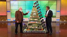 dr andrew weil reveals his anti inflammatory food pyramid
