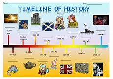 Timeline For Kids Timeline Of History By Kristopherc Teaching Resources Tes