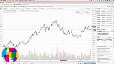 Tradingview Free Stock Charts Tradingview Charts Tutorial 2018 Ansonalex Com
