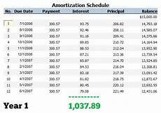 Amortization Schedue Should You Pay Off Your Car Loan Early Pt Money