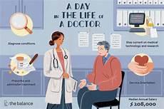 Clinic Assistant Duties Doctor Job Description Salary Skills Amp More