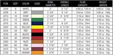 Foodservice Scoop Sizes Chart Zeroll 2012 Universal Ez Disher Food Ice Cream Scoop