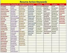 Keywords In Resume Active Career Services Resume Keywords Kya Hai Aur Unhe