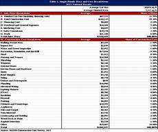 House Building Budget Spreadsheet For New Home Construction Budget Google