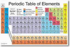 Classroom Periodic Table Wall Chart New Science Classroom Chemistry Poster Periodic Table Of