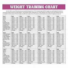 Free Exercise Chart 7 Best Images Of Dumbbell Exercises Chart Printable Pdf