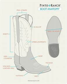 Cowboy Boot Fitting Chart Buying Cowboy Boots Online A How To Guide Pinto Ranch