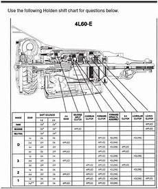 Rallispec Transmission Chart Moheb Ghazi Autotronic 4825 Group 2