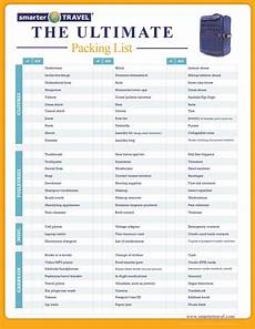 Pack This Checklist Printable The Only Travel Packing Checklist You Ll Ever Need
