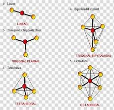 Trigonal Planar Trigonal Planar Molecular Geometry Molecule Vsepr Theory