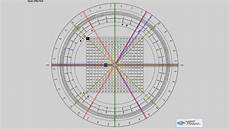 Gann Square Of 9 Chart Stock Market Today Stock Picks Technical Analysis