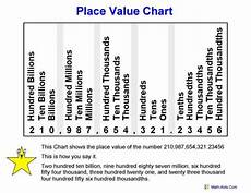 Math Placement Value Chart Place Value Worksheets Place Value Worksheets For Practice