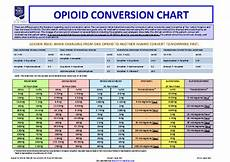 Opiate Equivalency Chart Opioid Conversion Chart Pdfsimpli