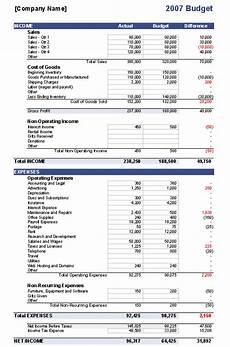 Company Budget Example Irish 21st Century Students Enter Budget Figures