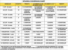 Calorie Conversion Chart Splenda Conversion Chart In 2019 Splenda Recipes