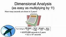 Dimensional Analysis Chart Dimensional Analysis Youtube