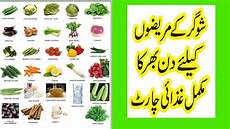 Kidney Patient Diet Chart In Urdu Diabetes Diet Plan In Urdu I Best Food For Sugar Patient I