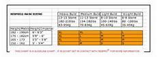 Respirator Mask Size Chart Respro 174 Masks Faq How Do I Know The Correct Size Mask I