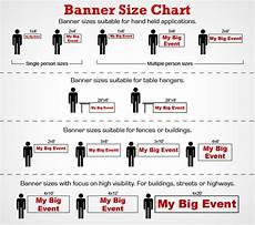 Banner Size Chart Vinyl Banners Uv Coated Clubflyers Com