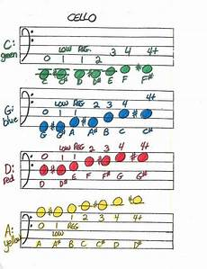 Orchestra Bells Note Chart Pin On Elem Strings