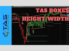 TAS Market Profile Training Video   EnvisionChart