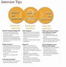 How Long After An Interview 17 Best Images About Working On Pinterest Tips For