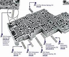 5r55n Tcc Modulator Spring Sonnax 56947j S4 Ford