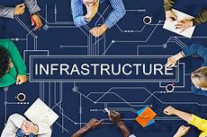 Business Infrastructure How To Design A Competitive Small Business Infrastructure