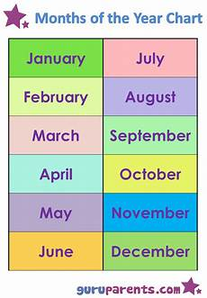 23 Weeks Is How Many Months Chart Months Of The Year Chart Guruparents