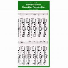 Doctor Downing Books Oboe Thumbplate Chart