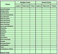 House Building Budget Compiling A Set Of Itemised House Building Costs With
