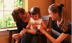 Nanny Or Babysitting Jobs Summer Jobs For Kids To Keep Them Busy And Happy