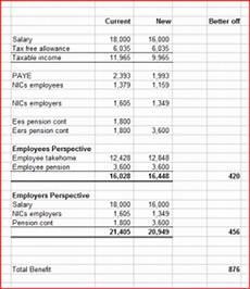 Example Of Salary Salary Sacrifice Pension Scheme