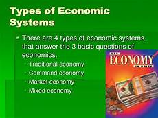 Types Of Economy Ppt Unit 2 Economic Systems And The American Economy