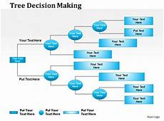 Making A Decision Tree 0514 Tree Decision Making Powerpoint Presentation