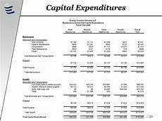 Capital Expenditure Budget Example What We Found Out Examples Of Capital Expenditures