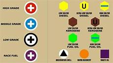 Gasoline Color Chart Ensure A Safe Winter Delivery With These 3 Steps
